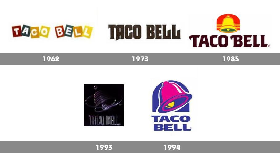 Taco-Bell-Logo-history