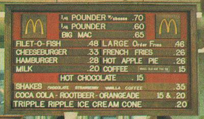 McDonald's prices