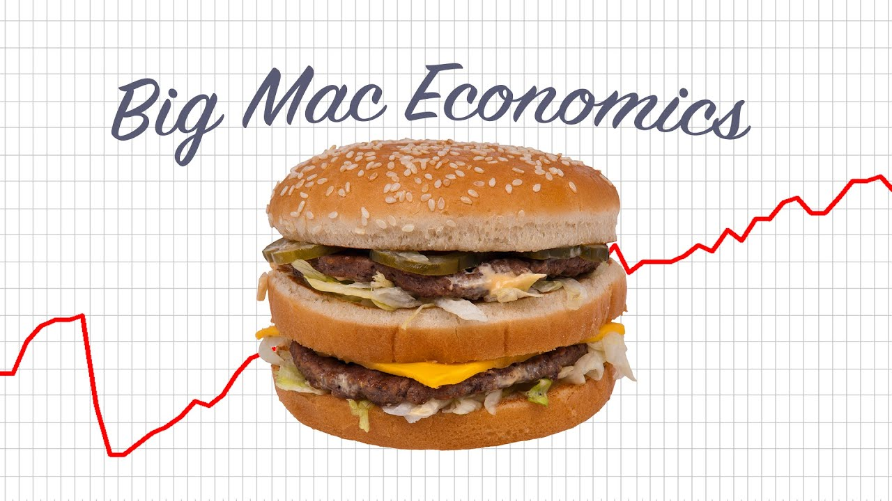Big Mac Facts- Index