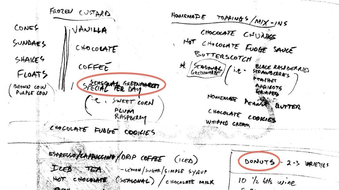 shake-shack-napkin-sketch-2.0 Cropped